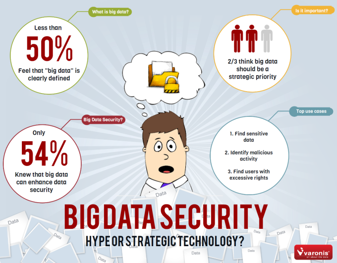 big-data-security